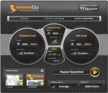 Speed Bajka
